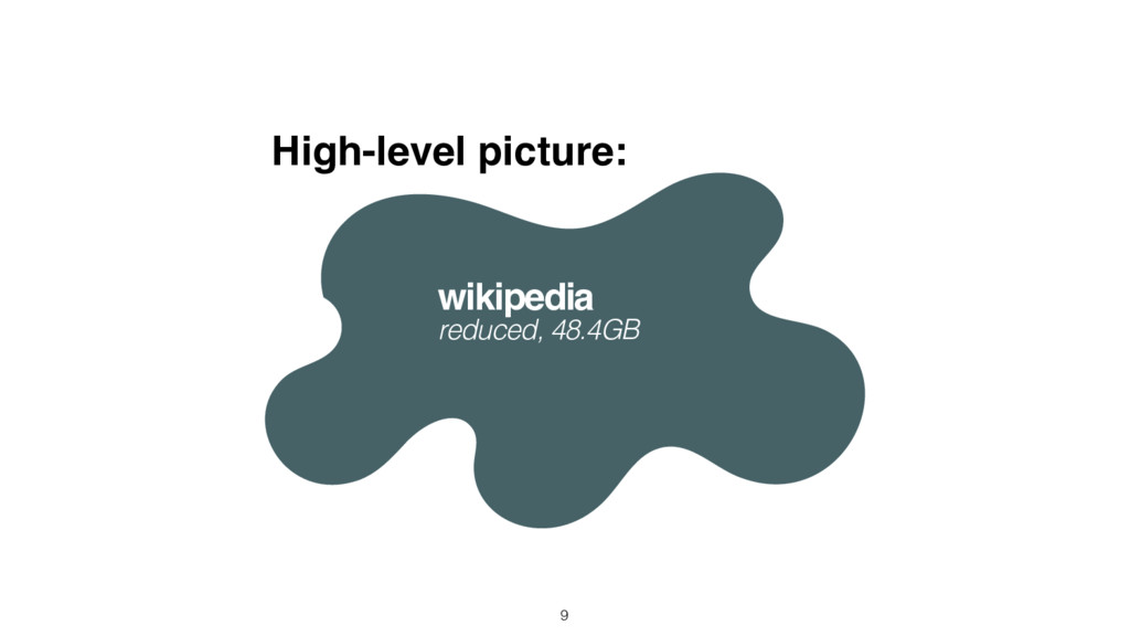High-level picture: wikipedia reduced, 48.4GB 9