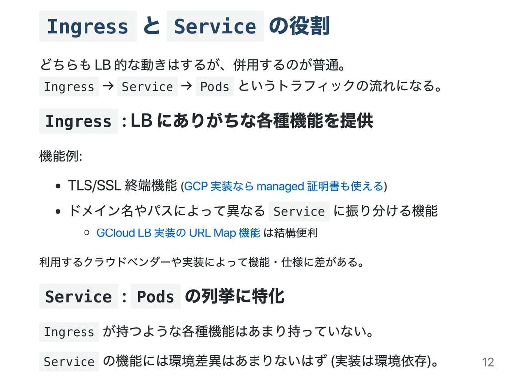 Ingress Service Ingress Service Pods Ingress Se...