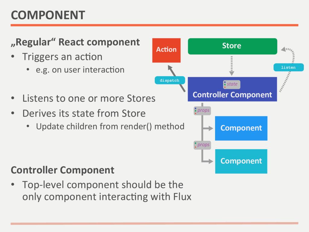 """Regular"" React component  • Triggers..."