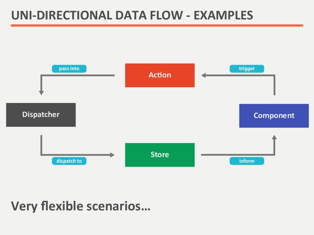 Very flexible scenarios…    UNI-‐DI...