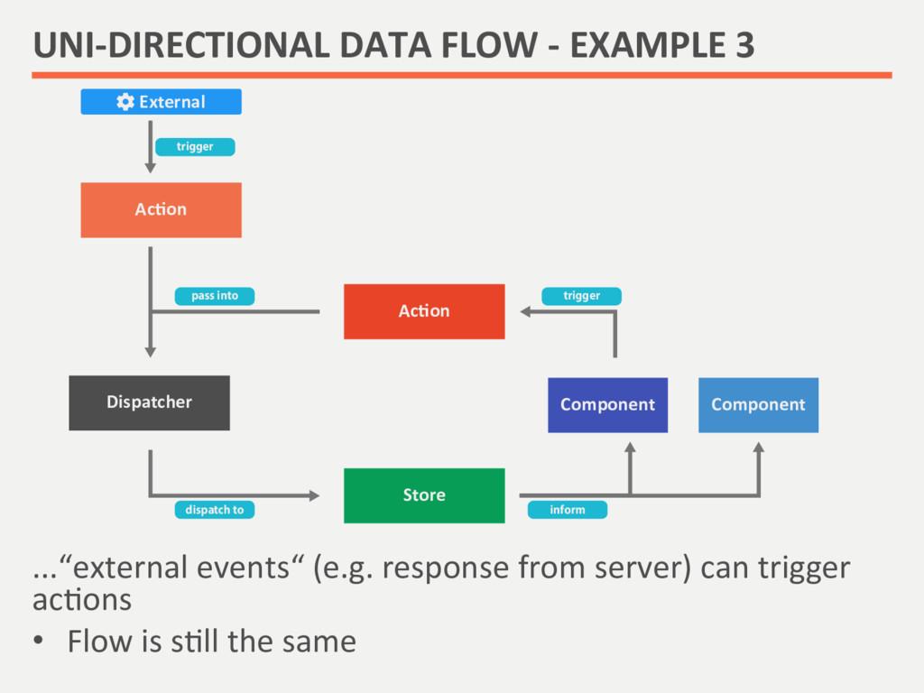"...""external events"" (e.g. response ..."