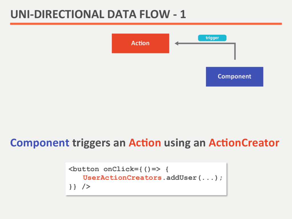 Component triggers an AcNon using...