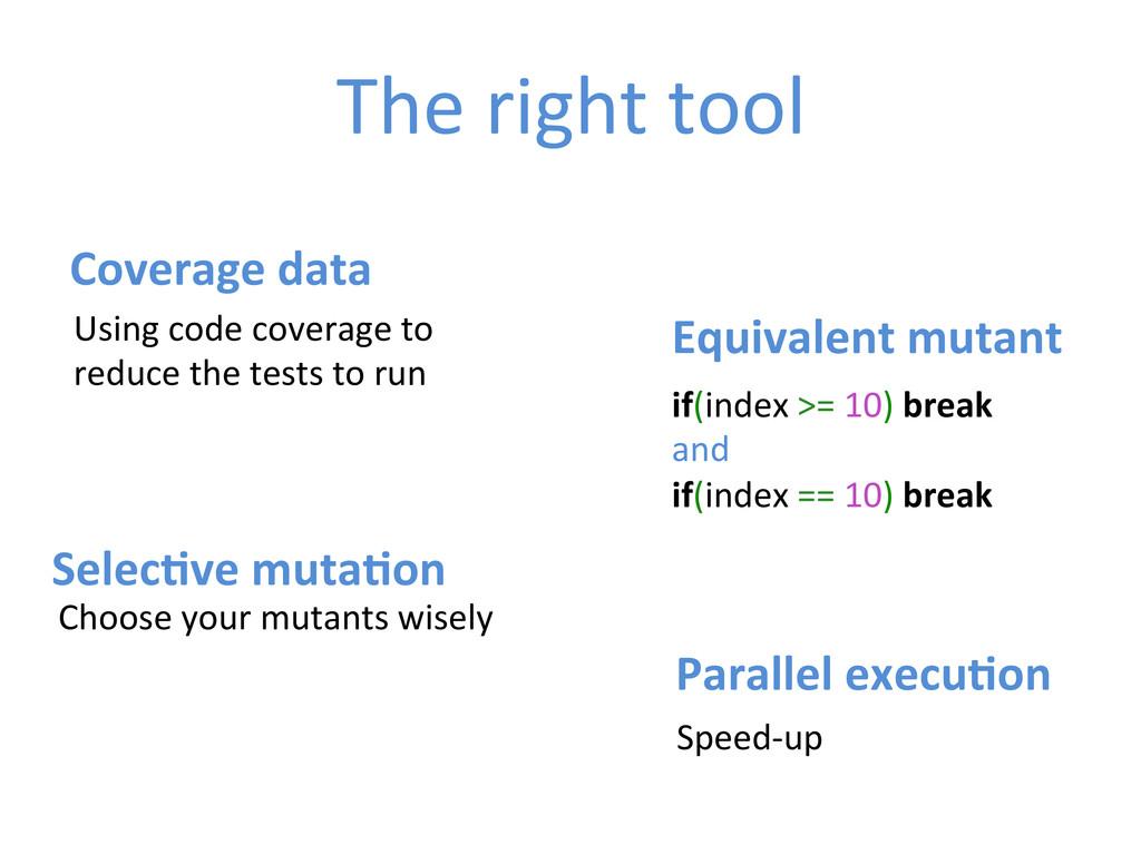 Coverage data  Equivalent mutant  i...