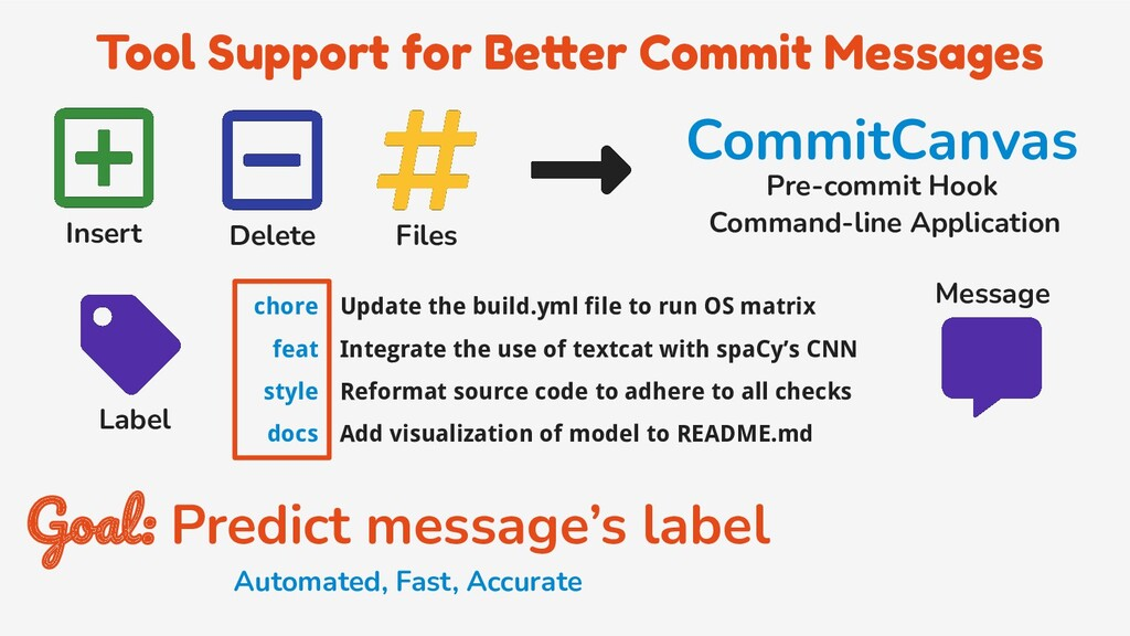 chore feat style docs Tool Support for Better C...