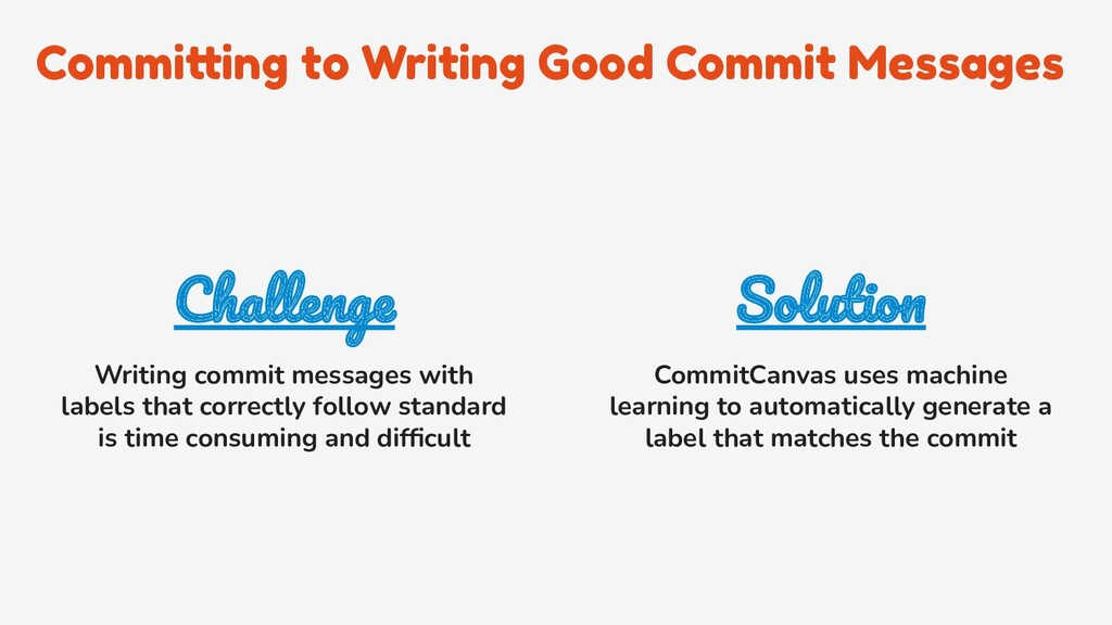 Committing to Writing Good Commit Messages Chal...