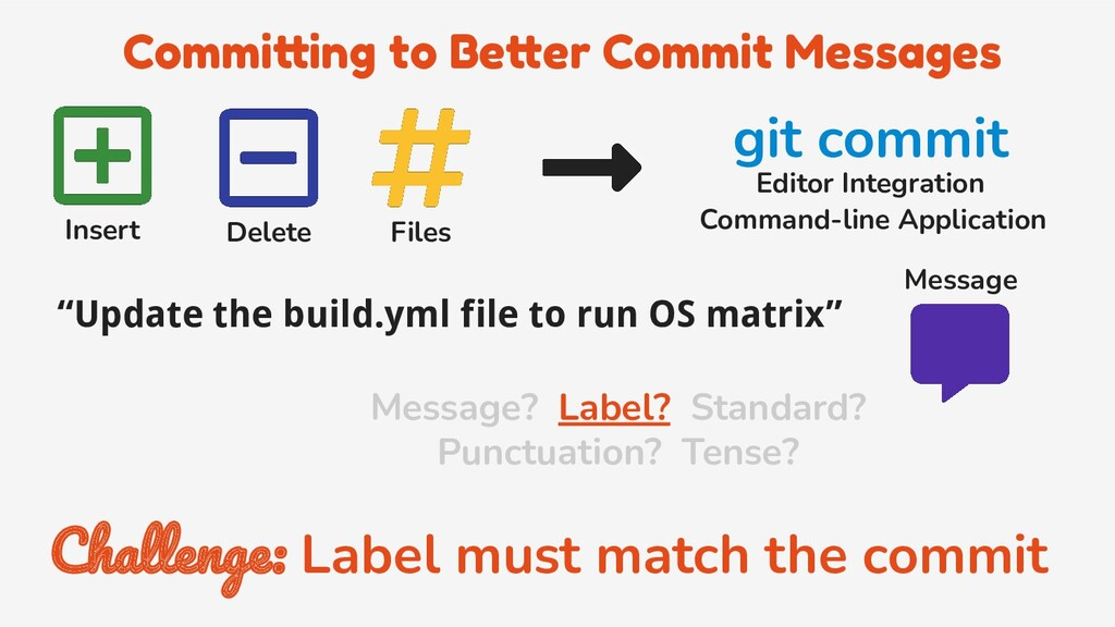 Committing to Better Commit Messages Insert Del...