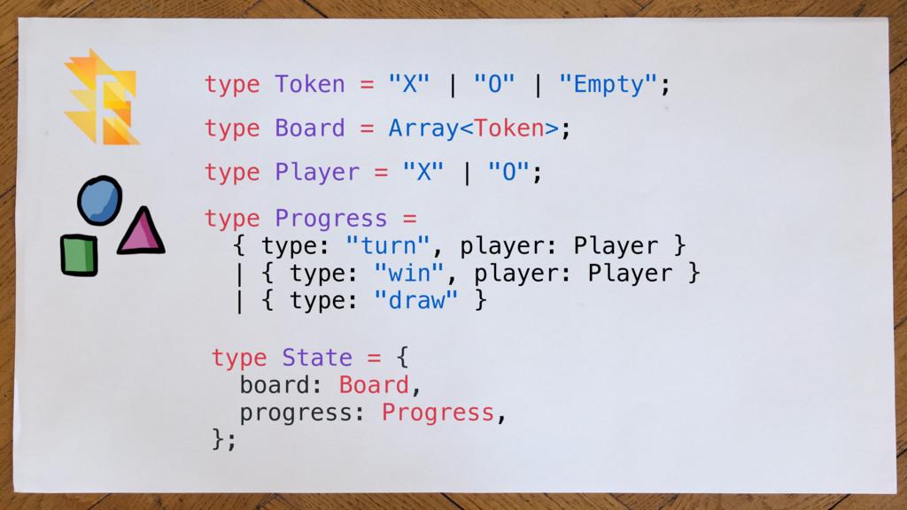 type State = { board: Board, progress: Progress...
