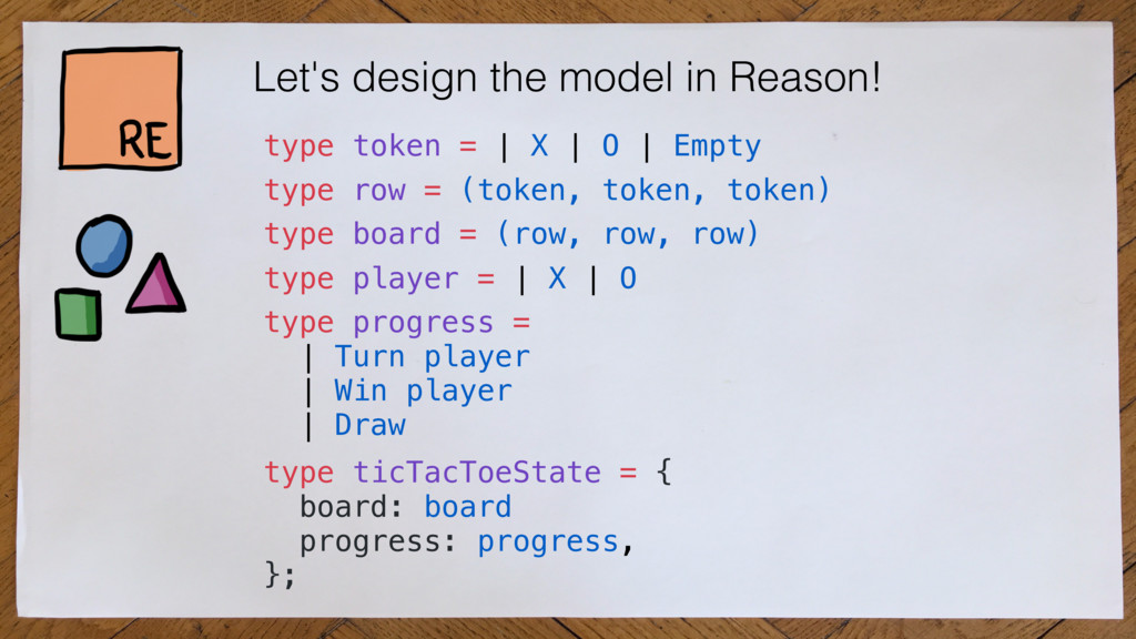Let's design the model in Reason! type ticTacTo...