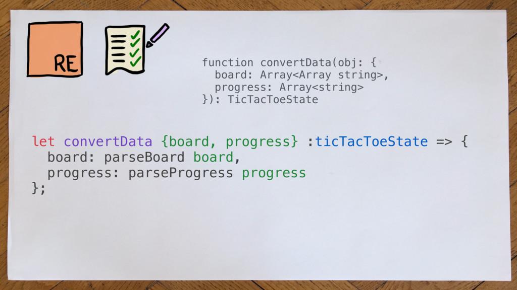 let convertData {board, progress} :ticTacToeSta...