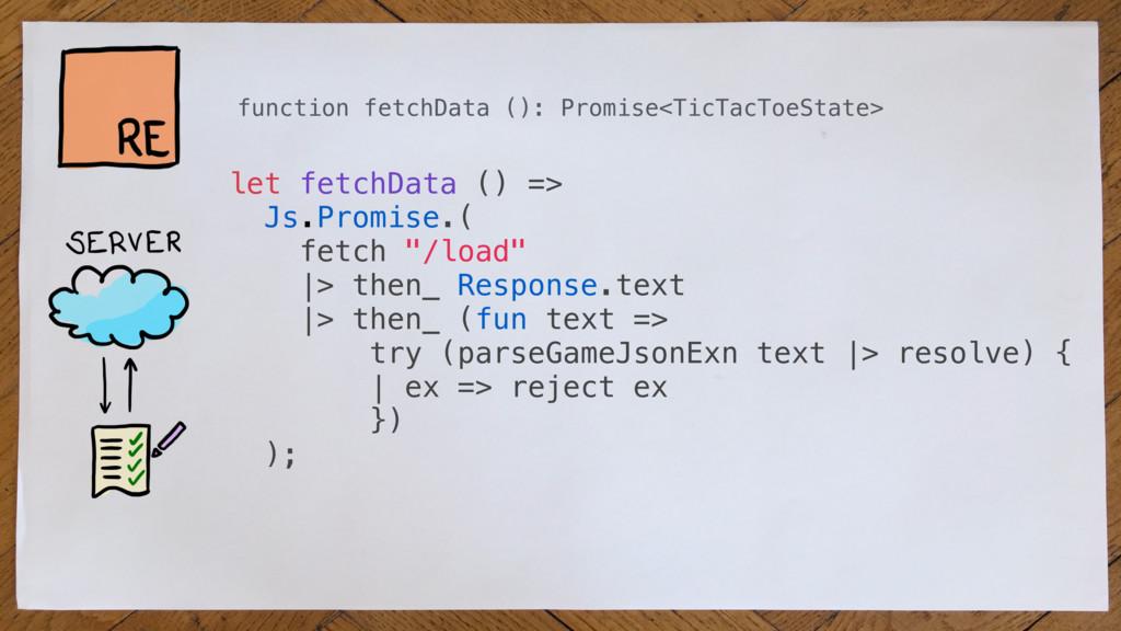 """let fetchData () => Js.Promise.( fetch """"/load"""" ..."""