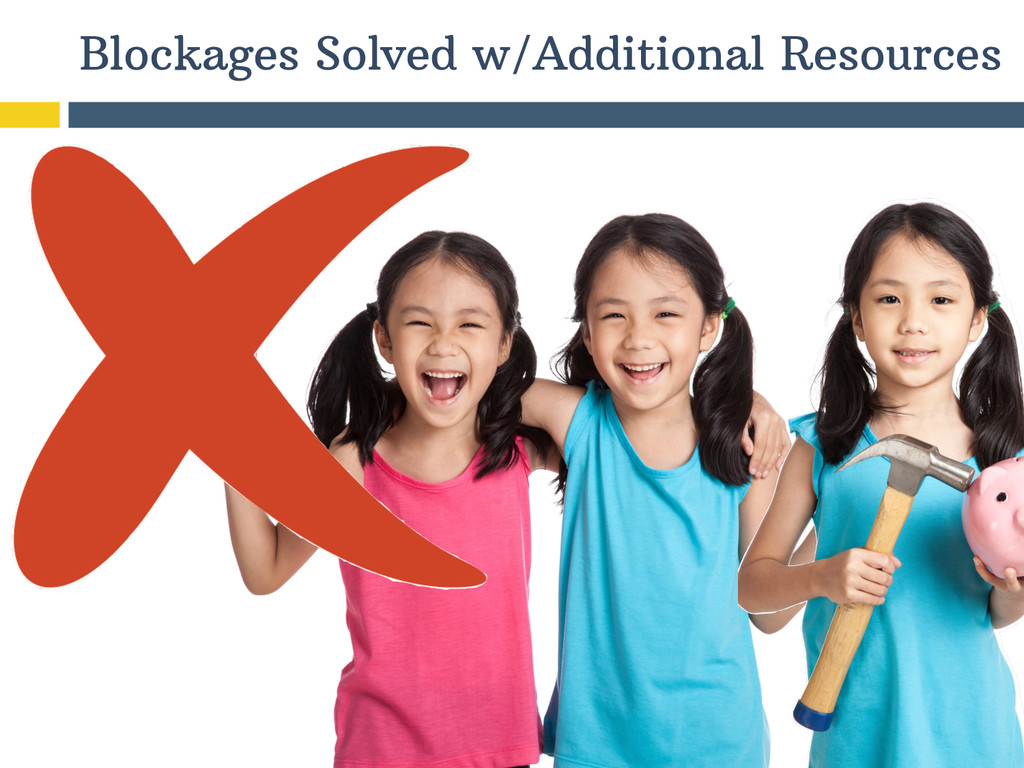 Blockages Solved w/Additional Resources
