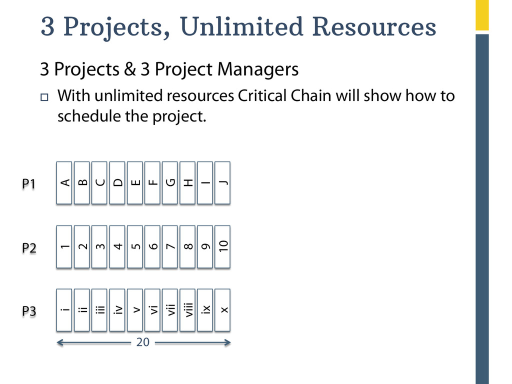 20 3 Projects, Unlimited Resources A B C D E F...