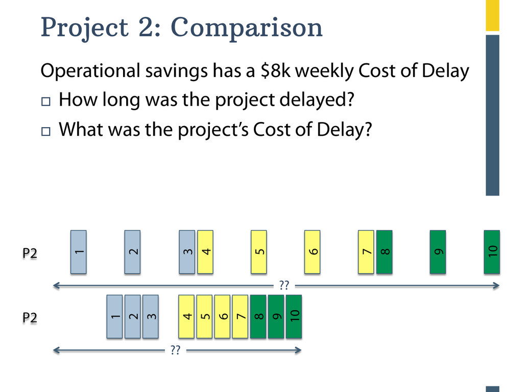 P2 ?? ?? 1 2 3 4 5 6 7 8 9 10 Project 2: Compar...