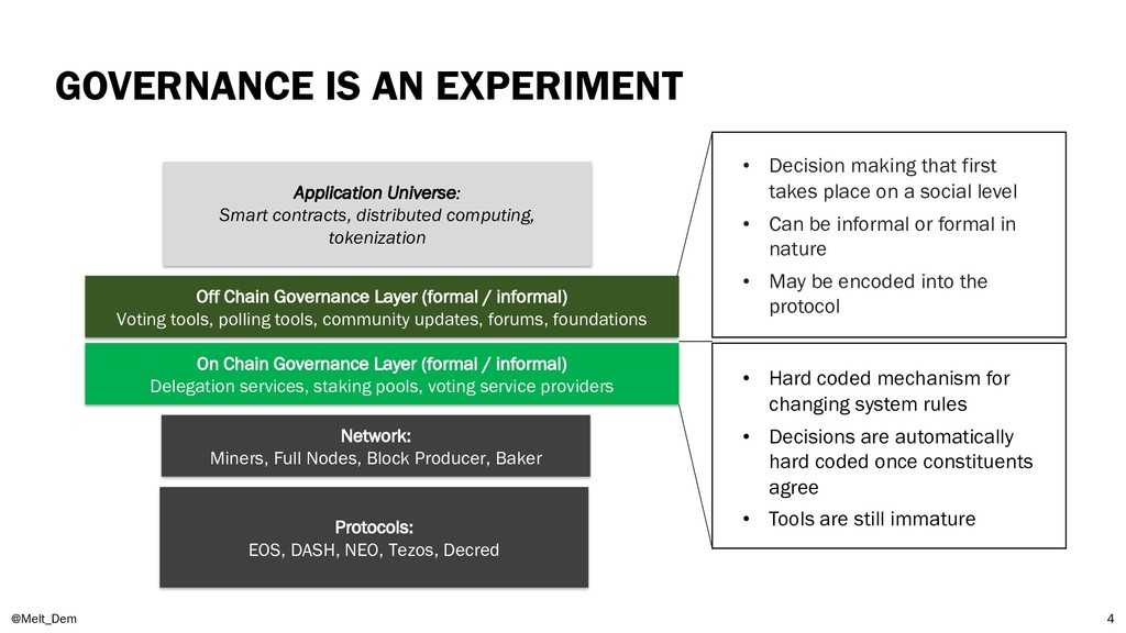 GOVERNANCE IS AN EXPERIMENT Network: Miners, Fu...