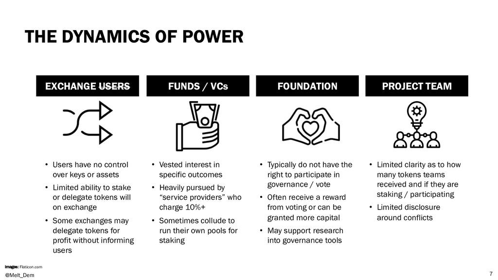 THE DYNAMICS OF POWER @Melt_Dem 7 EXCHANGE USER...