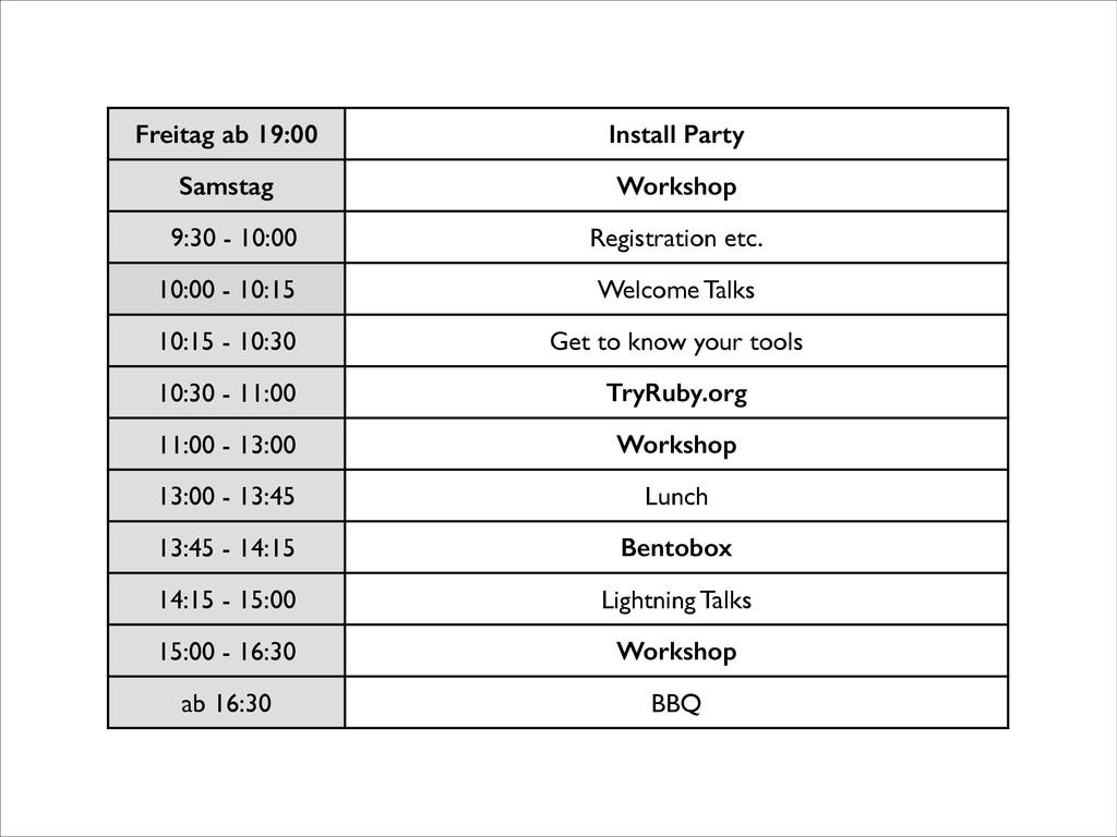 Freitag ab 19:00 Install Party Samstag Workshop...