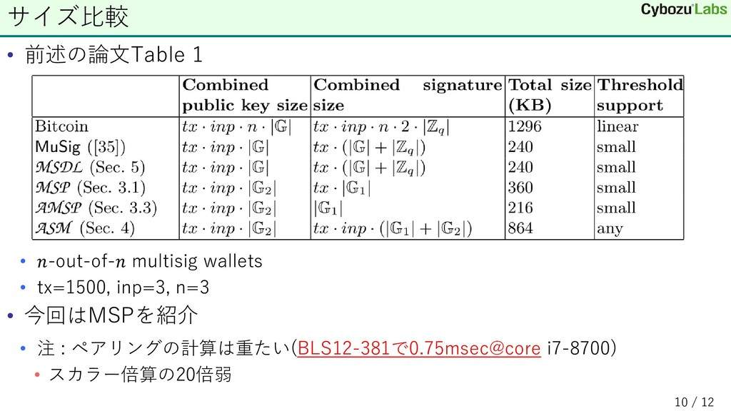 • 前述の論文Table 1 • -out-of- multisig wallets • tx...