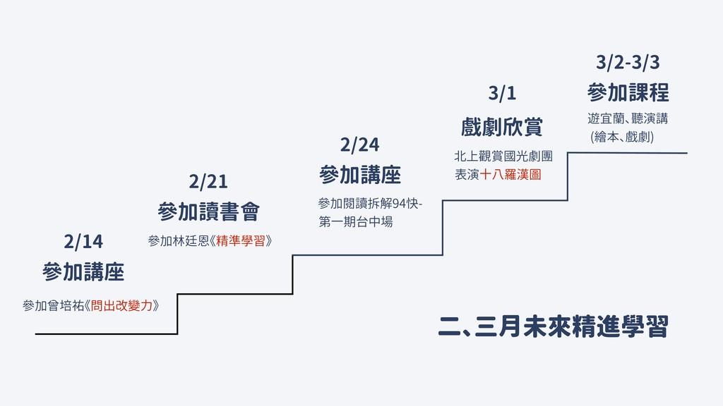 2/14 參加講座 二、三月未來精進學習 參加曾培祐《問出改變力》 2/21 參加讀書會 參加...