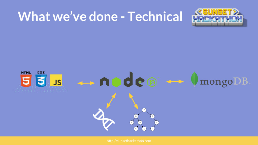 What we've done - Technical http://sunsethackat...
