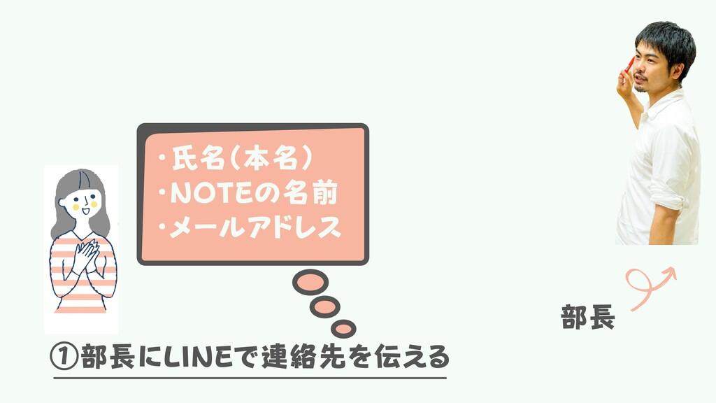 ・⽒名(本名) ・NOTEの名前 ・メールアドレス ①部⻑にLINEで連絡先を伝える 部⻑