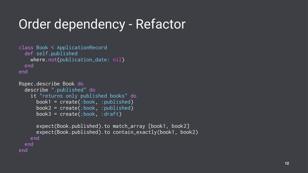 Order dependency - Refactor class Book < Applic...