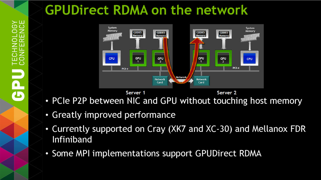 GPUDirect RDMA on the network • PCIe P2P betwee...
