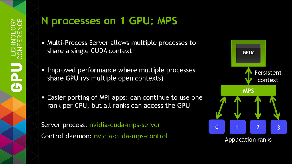 N processes on 1 GPU: MPS  Multi-Process Serve...