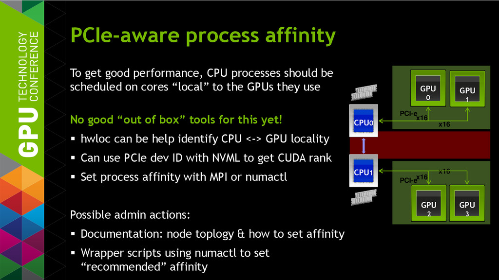 PCIe-aware process affinity To get good perform...