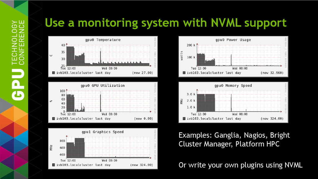 Use a monitoring system with NVML support Examp...