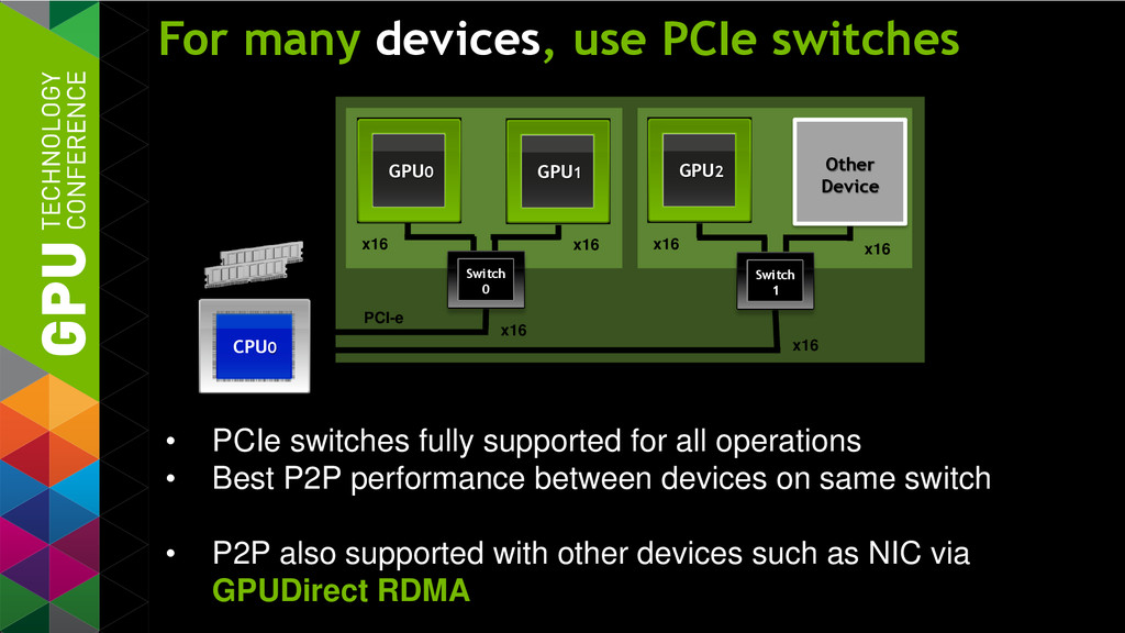For many devices, use PCIe switches CPU0 PCI-e ...