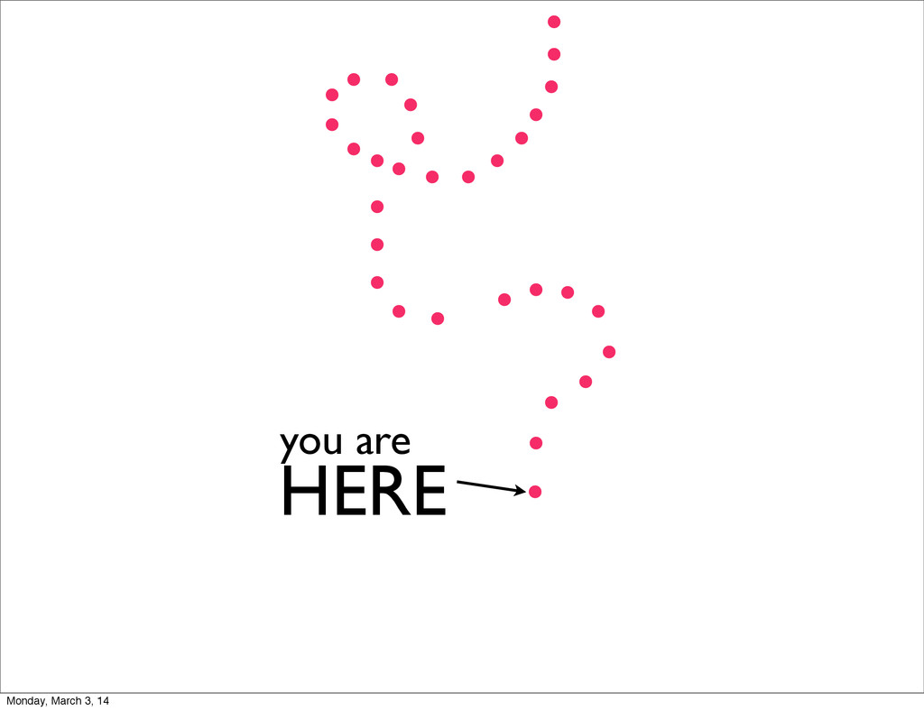you are HERE Monday, March 3, 14