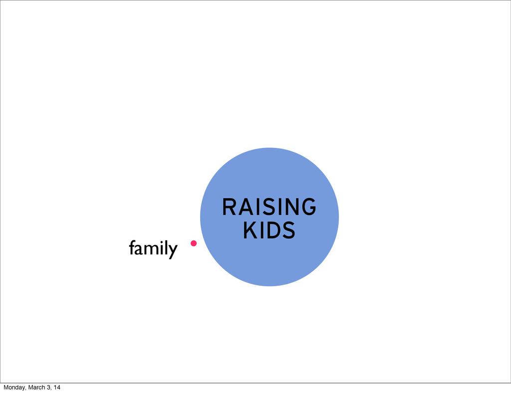 family RAISING KIDS . Monday, March 3, 14