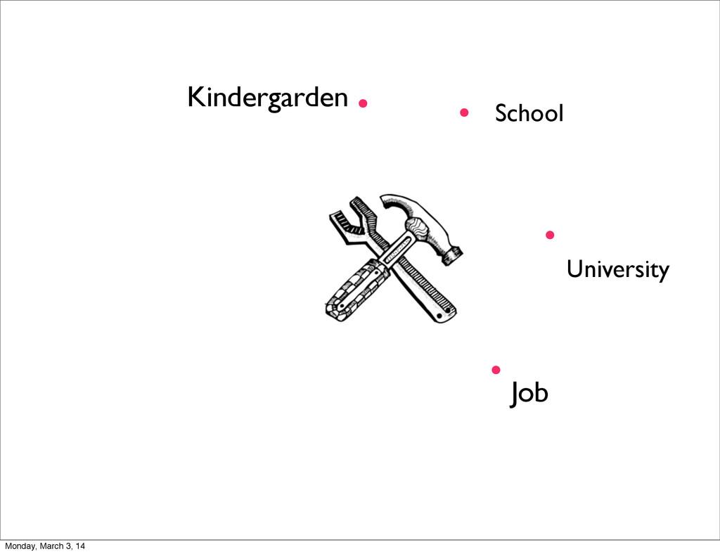 . School Kindergarden . University Job . . Mond...