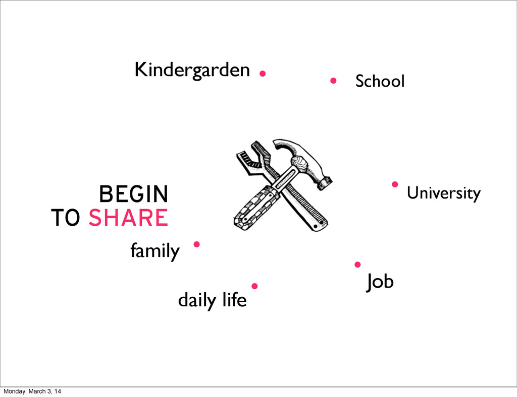 . University School daily life Kindergarden Job...