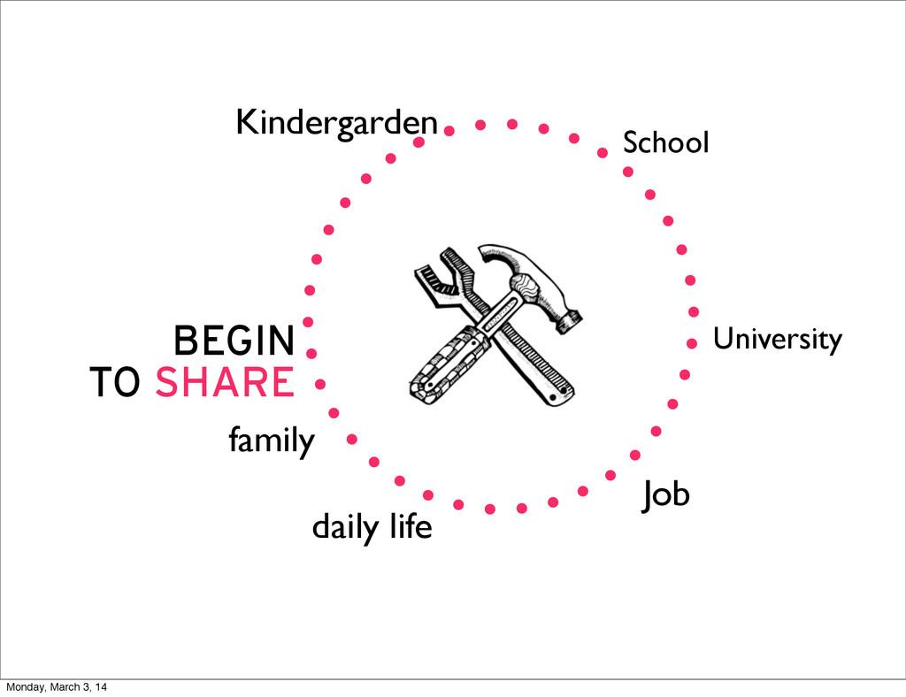 University School daily life Kindergarden Job f...