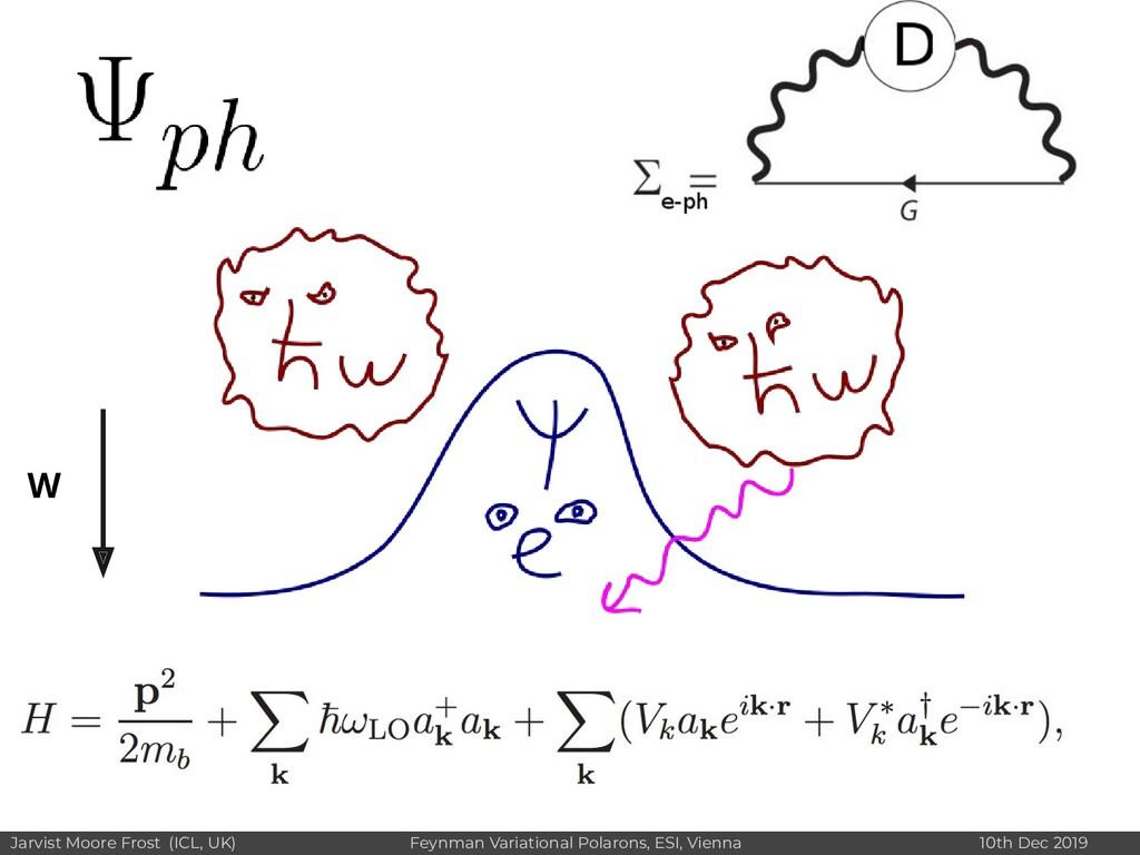 Jarvist Moore Frost (ICL, UK) Feynman Variation...