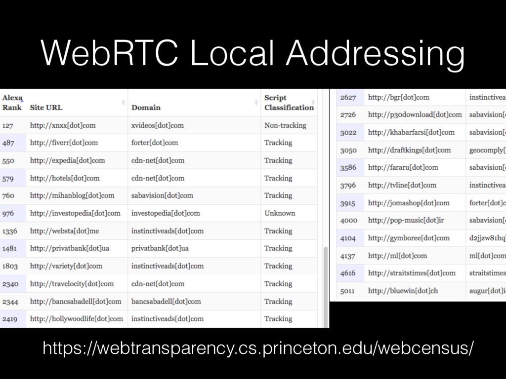 WebRTC Local Addressing https://webtransparency...