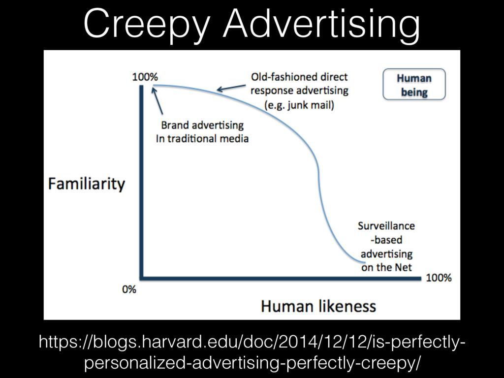Creepy Advertising https://blogs.harvard.edu/do...