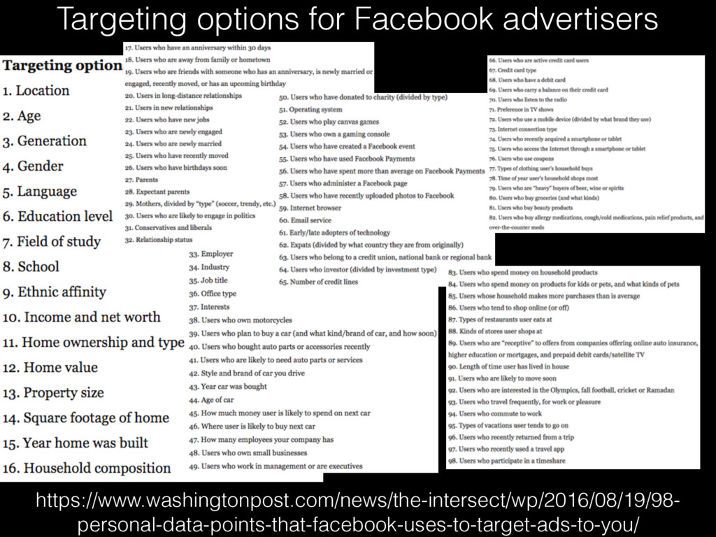 Targeting options for Facebook advertisers http...