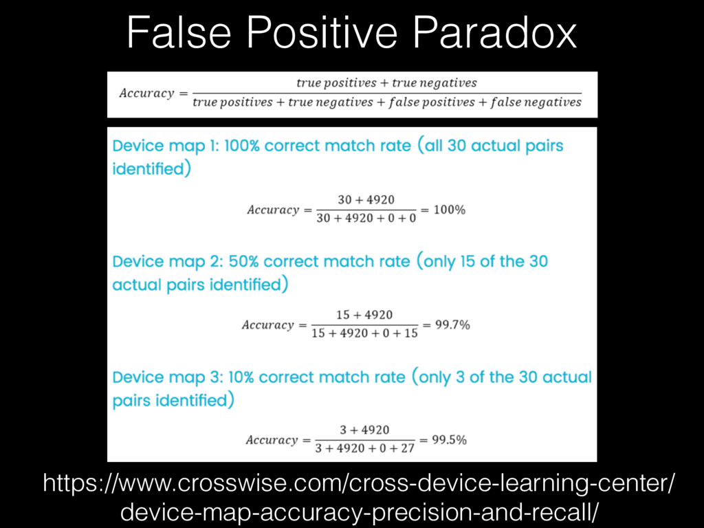 False Positive Paradox https://www.crosswise.co...