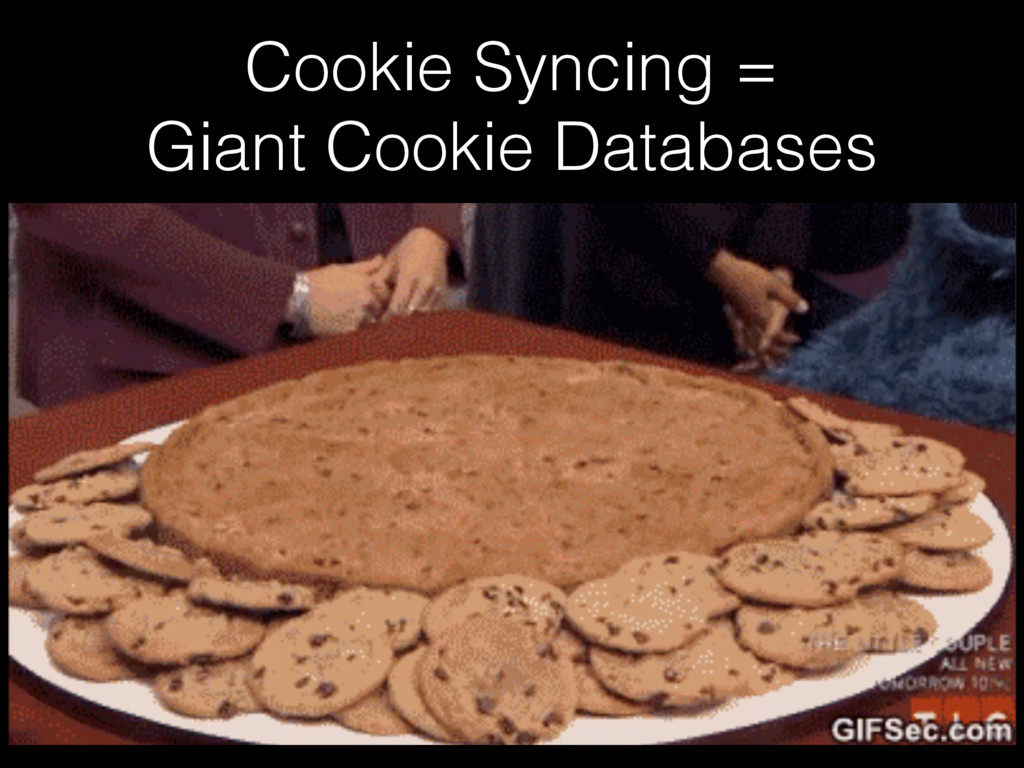 Cookie Syncing = Giant Cookie Databases