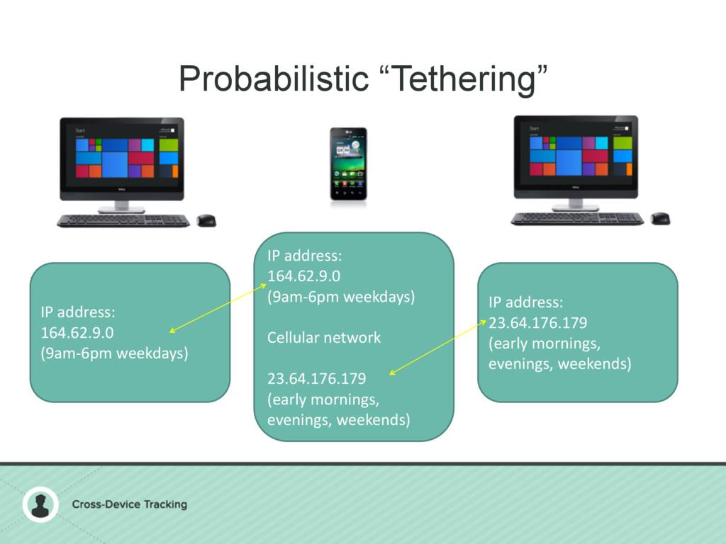 "Probabilistic ""Tethering"" IP address: 23.64.176..."
