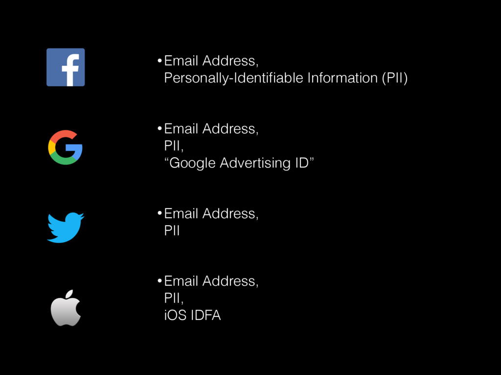 •Email Address,