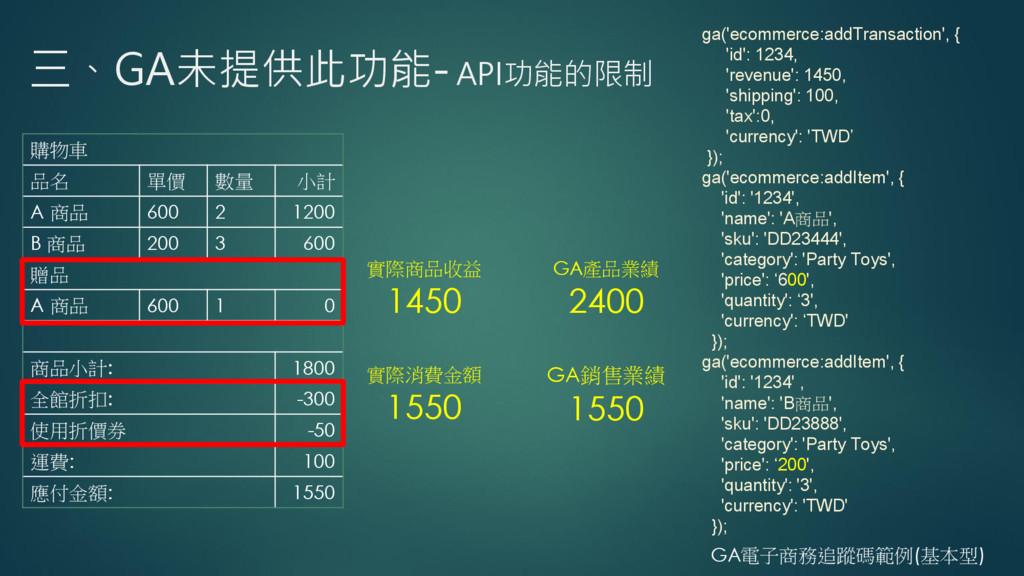 三、GA未提供此功能-API功能的限制 購物車 品名 單價 數量 小計 A 商品 600 2 ...