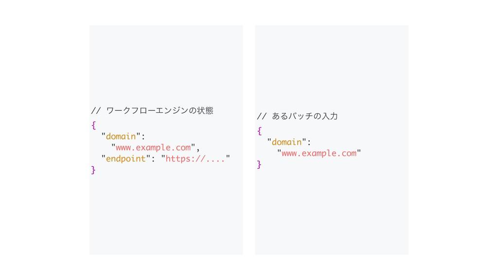 "// ϫʔΫϑϩʔΤϯδϯͷঢ়ଶ { ""domain"": ""www.example.com"",..."