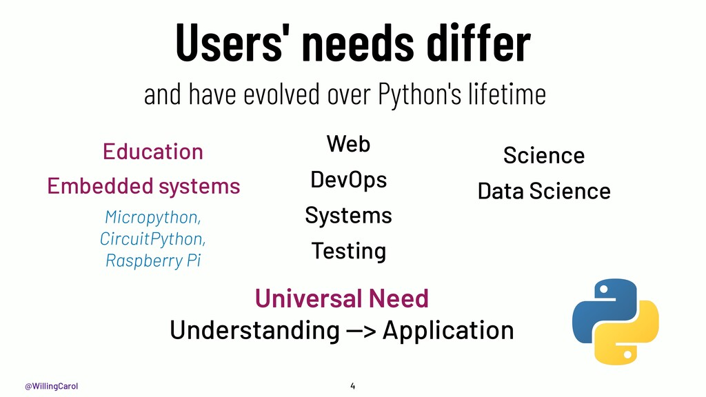 @WillingCarol 4 Users' needs differ Web DevOps ...