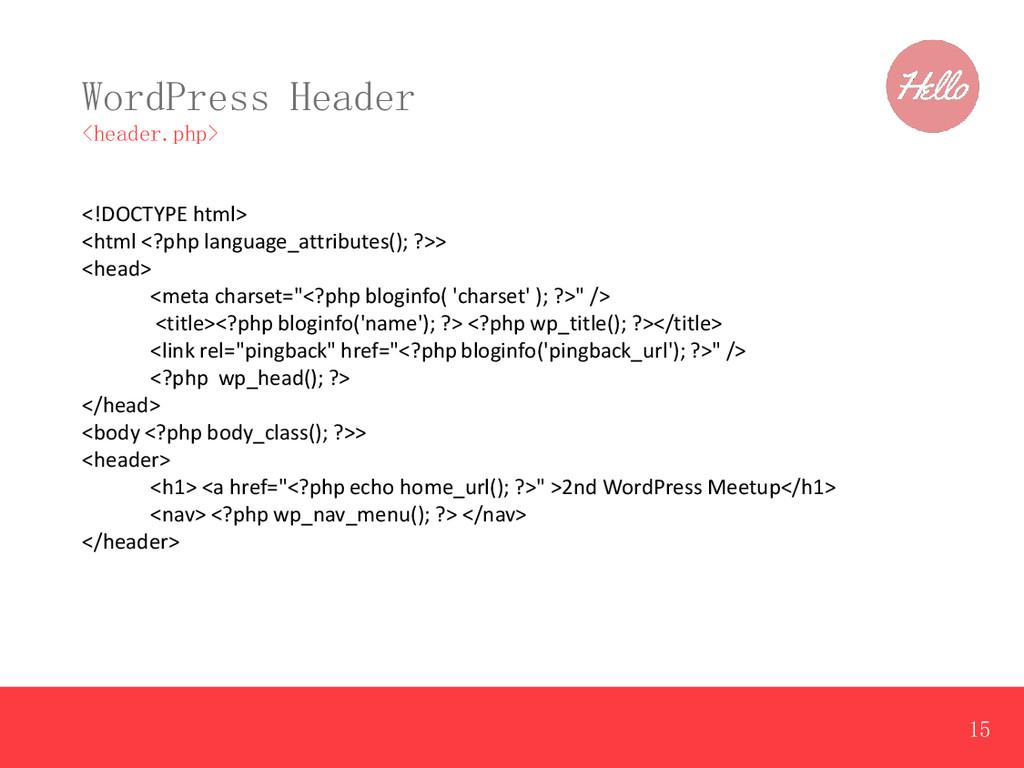 WordPress Header <header.php> <!DOCTYPE html> <...