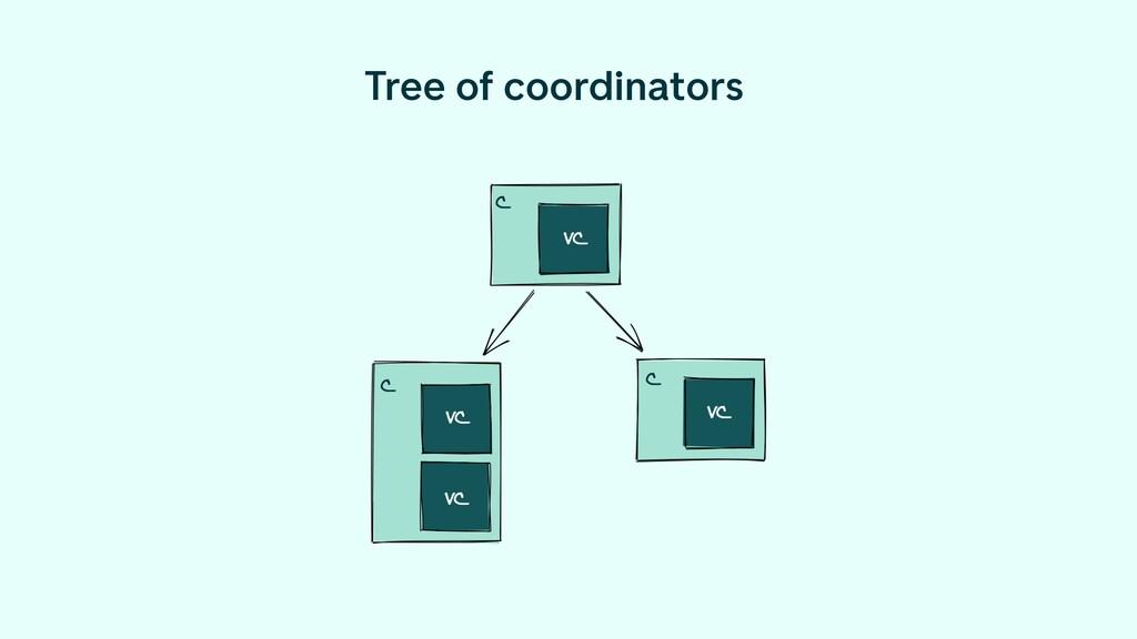 Tree of coordinators