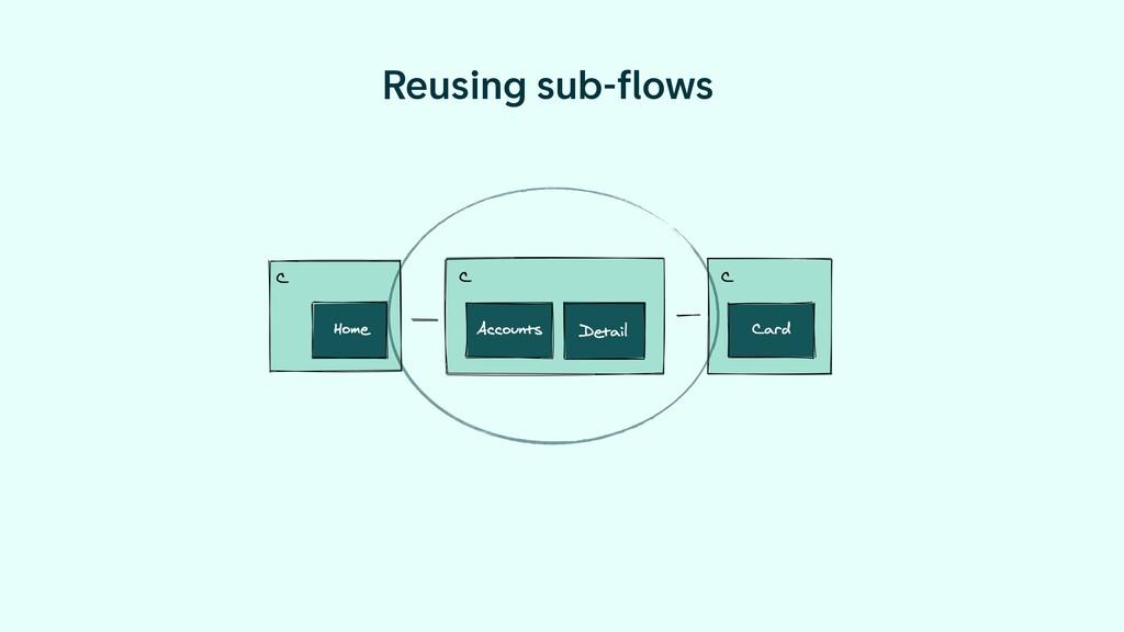 Reusing sub-flows