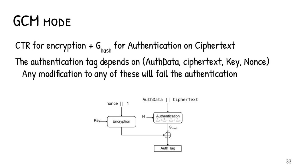 - CTR for encryption + G hash for Authenticatio...
